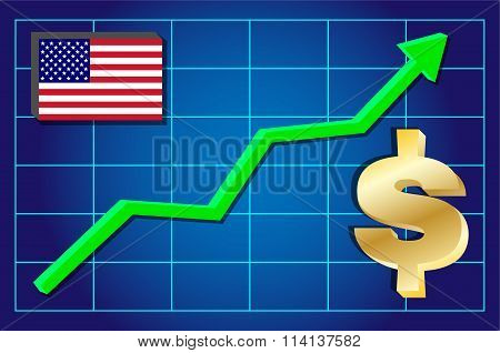 Dollar - exchange rate growing.