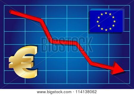 Euro, falling exchange rate.