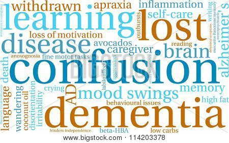 Confusion Word Cloud