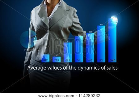 Average sales report