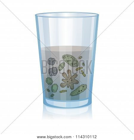 Glass With Dirty Water, Bacteria, Science Microbiology, Infection Illustration. Vector Illustration.