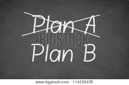 choose an other plan for business success or growth