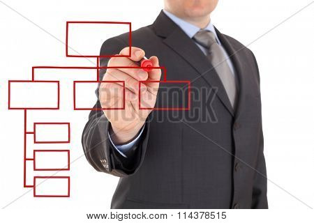 business man hand drawing flow chart, isolated on white.