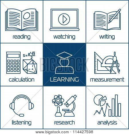 Linear icons of learning