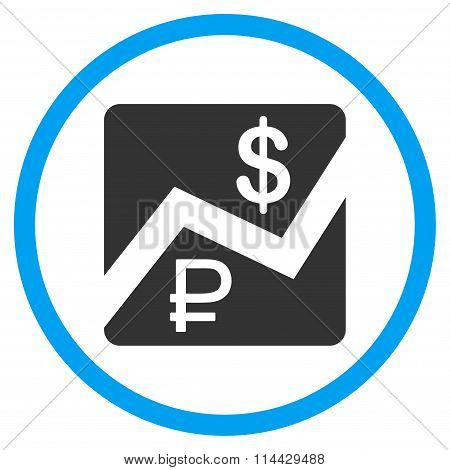 Rouble And Dollar Finances Icon