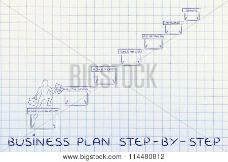 Entrepreneur Jumpying Obstacles, With Text Business Plan Step-by-step