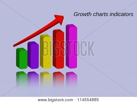 Growth charts indicators with reflection on a light blue background