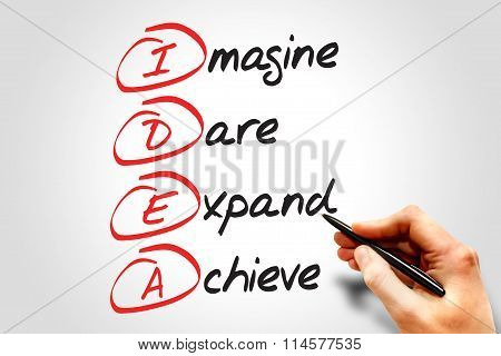 Idea, Business Concept