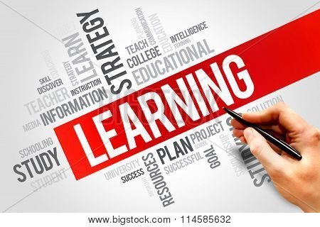 LEARNING word cloud business concept, presentation background