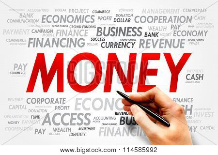 MONEY word cloud business concept, presentation background