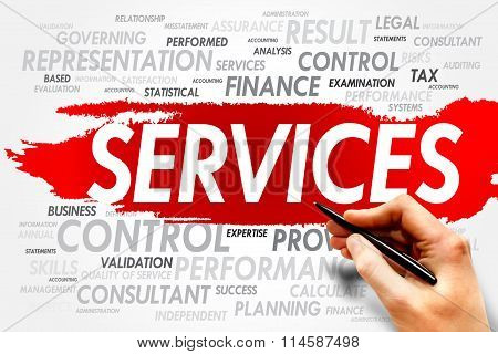 SERVICES word cloud business concept, presentation background
