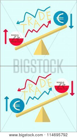Currency Trade Quotation Of Price Euro And Zloty