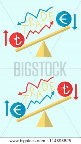 Currency Trade Quotation Of Price Euro And Lira