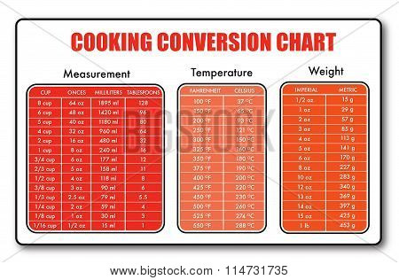 Cooking Measurement Table Chart Vector