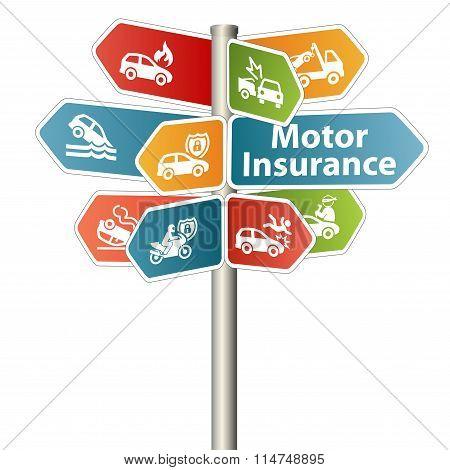 Motor Insurance Sign