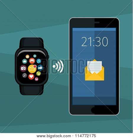 Synchronization between smartwatch and smartphone