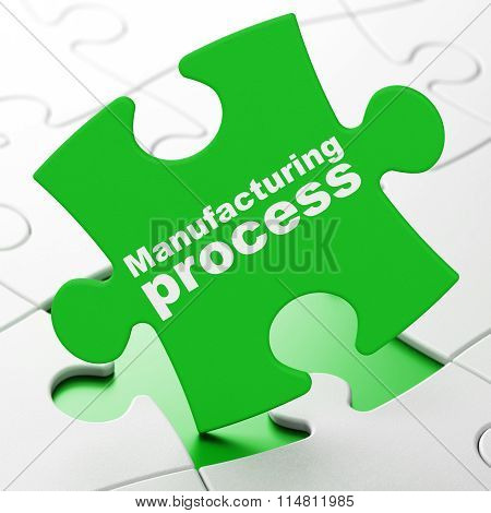 Manufacuring concept: Manufacturing Process on puzzle background