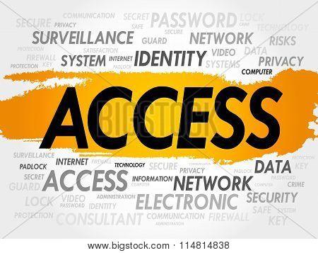 Access Word Cloud