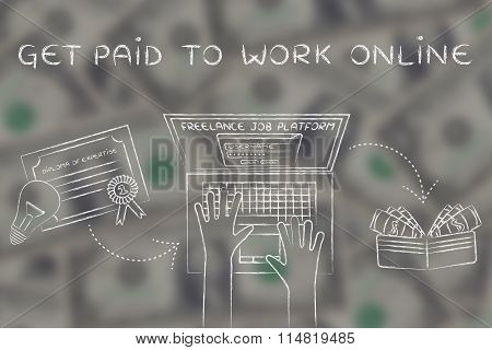 Laptop Next To A Diploma & Cash On Blurred Dollar Background, With Text Get Paid To Work Online