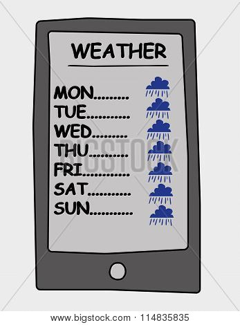 Weather Report on the Phone