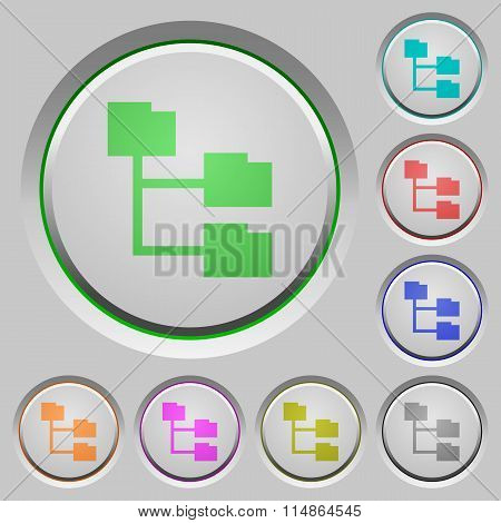 Folder Structure Push Buttons