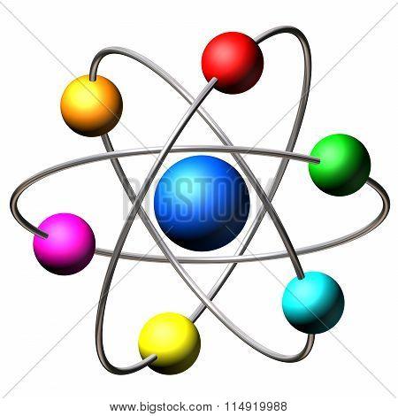 Atom Molecule