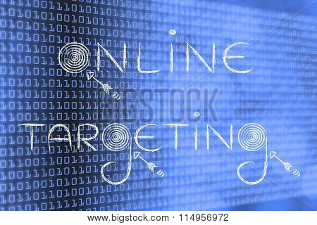 The Digital Marketing Term