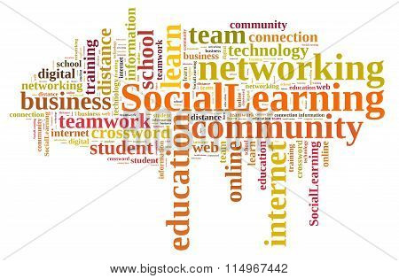 Word Cloud About Social Learning.