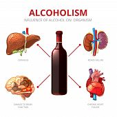 Постер, плакат: Long term effects of alcohol Alcoholism vector infographic