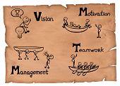 leadership poster