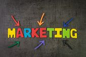 Marketing, Commercial Strategy For Company To Promote To Sell Product And Services Concept, Multi Co poster