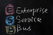Esb - Enterprise Service Bus
