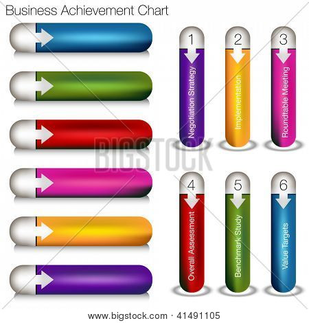 An image of a business achievement chart.