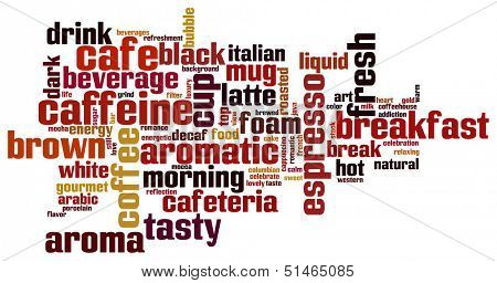 An image of nice coffee text cloud