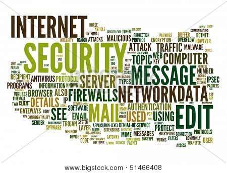 An image of an internet security text cloud