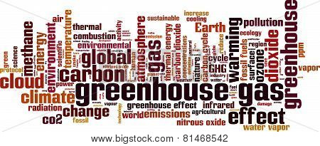 Greenhouse Gas Word Cloud