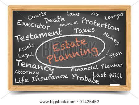 detailed illustration of an Estate Planning wordcloud on a blackboard, eps10 vector, gradient mesh included