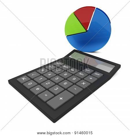 Pie Chart Calculation Shows Financial Report And Calculate