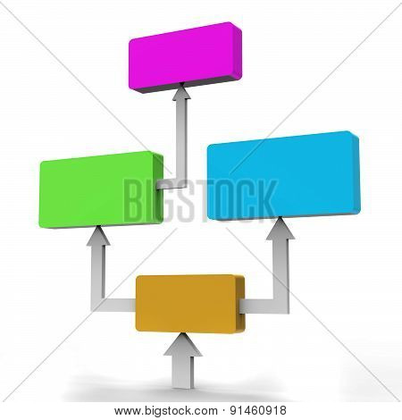Flow Diagram Represents Charting Organizations And Graph