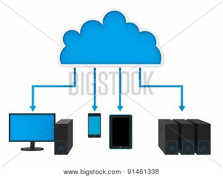 Internet Cloud Network Means World Wide Web And Websites
