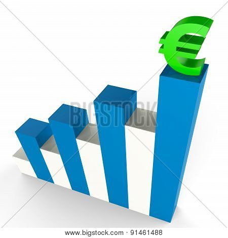 Euro Gain Indicates Financial Report And Advance
