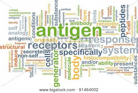 Background concept wordcloud illustration of antigen