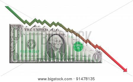 Dollar Declining Graph bill