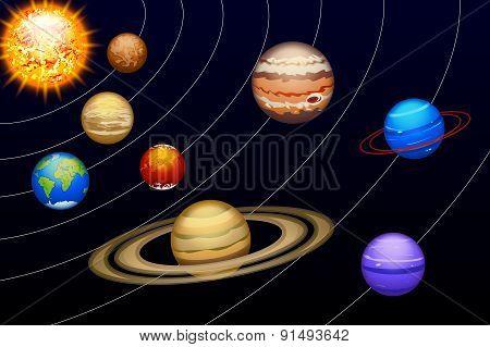 planets set14