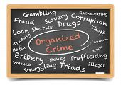 stock photo of loan-shark  - detailed illustration of an Organized Crime wordcloud on a blackboard - JPG