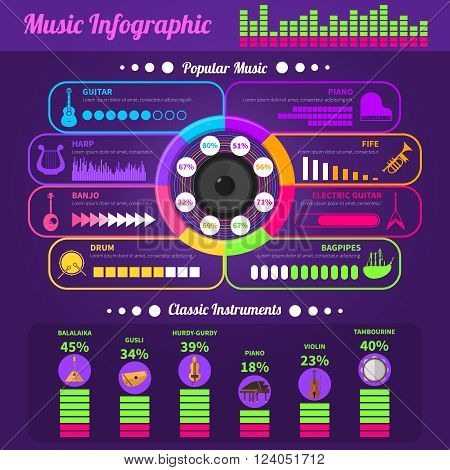 Popular music stylish infographic flat poster with instruments statistics equalizer shaped diagrams bright violet abstract vector illustration