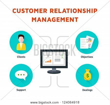 Customer Relationship Management. Vector illustration. Flat icons of clients, objectives, support, dealings. Concept of the organization of data on work with clients. CRM and accounting system.