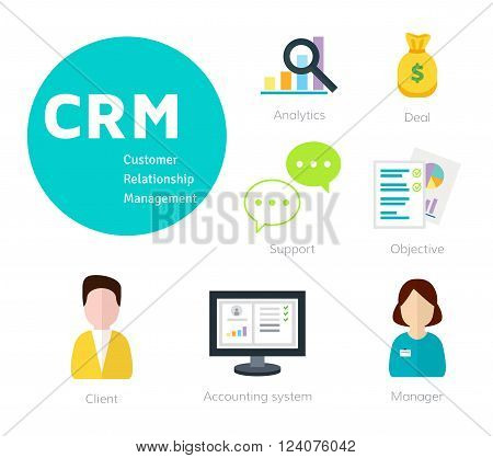 Customer Relationship Management. Vector illustration. Flat icons of clients, objectives, support, deal, manager. Icons of the organization of data on work with clients. CRM and accounting system.