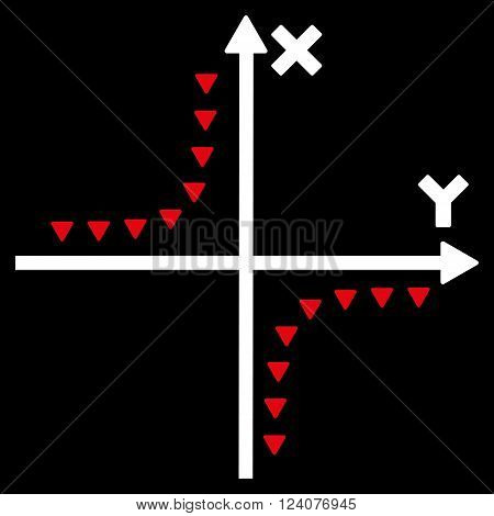 Dotted Hyperbola Plot vector icon. Dotted Hyperbola Plot icon symbol. Dotted Hyperbola Plot icon image. Dotted Hyperbola Plot icon picture. Dotted Hyperbola Plot pictogram.