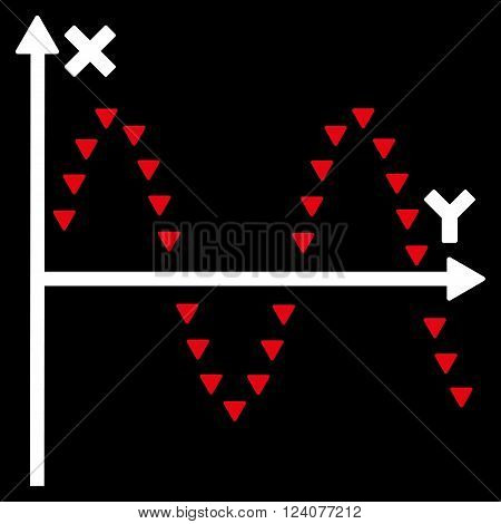 Dotted Sine Plot vector icon. Dotted Sine Plot icon symbol. Dotted Sine Plot icon image. Dotted Sine Plot icon picture. Dotted Sine Plot pictogram. Flat red and white dotted sine plot icon.
